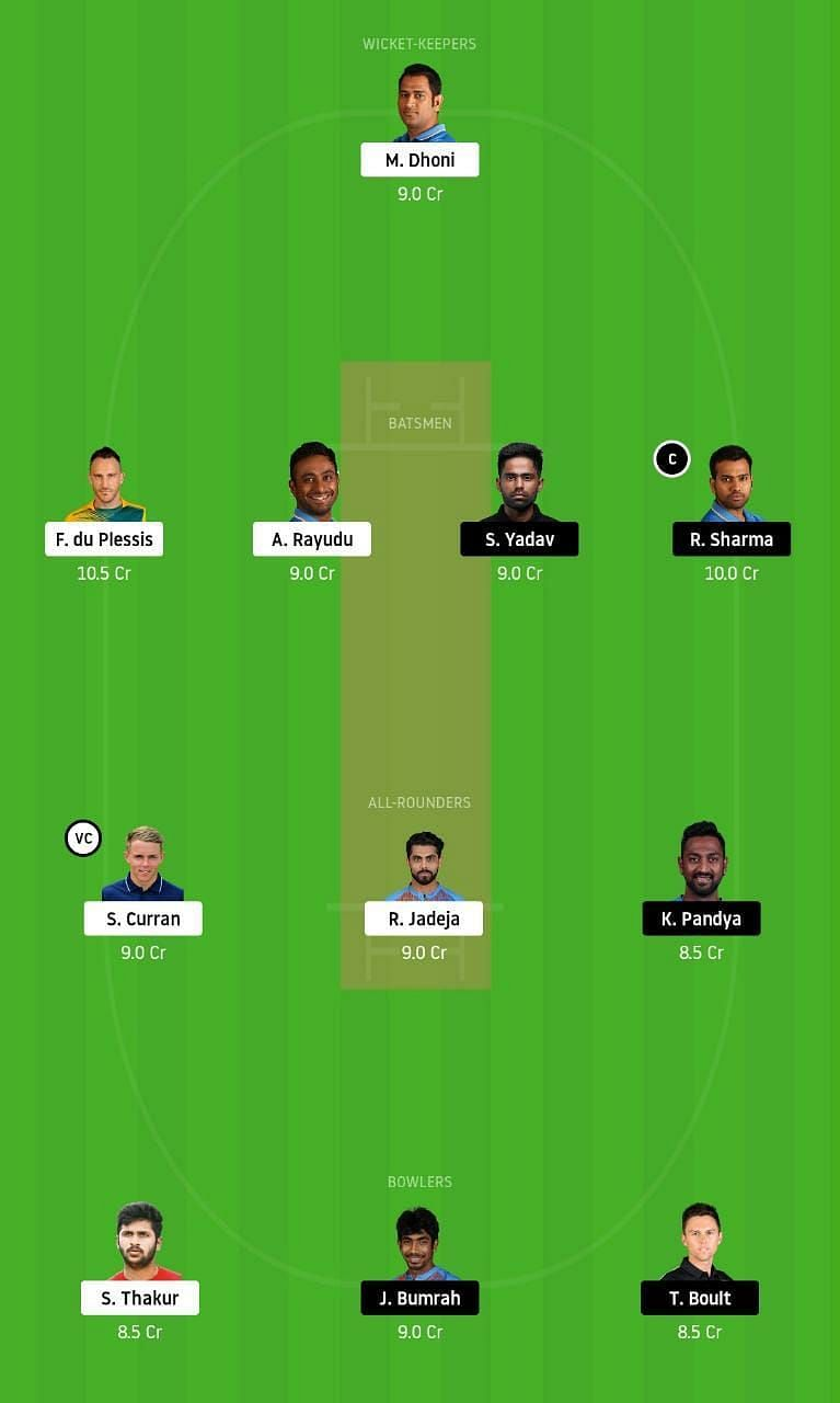CSK vs MI IPL Dream11 Tips