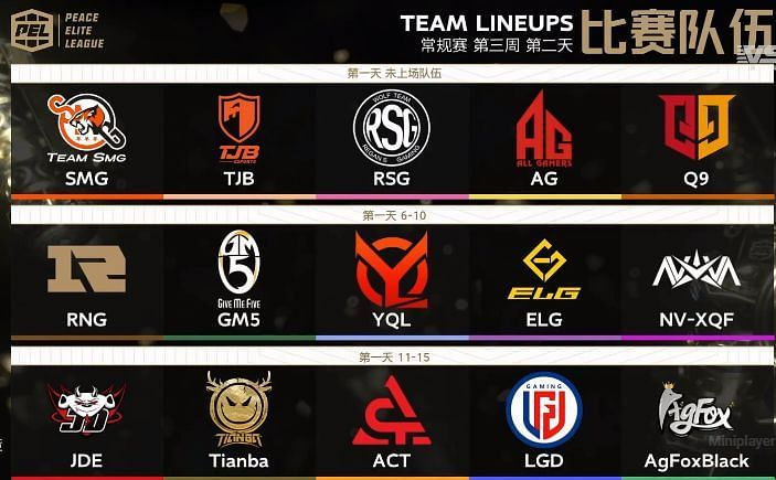 PEL S3 week 3 day 2 Teams