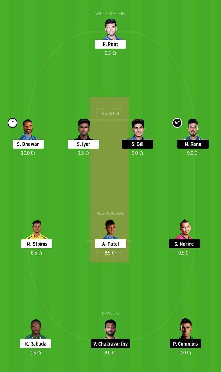 DC vs KKR IPL Dream11 Tips