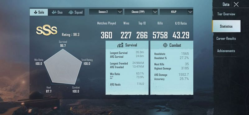PUBG Mobile: Athena Gaming stats and achievements