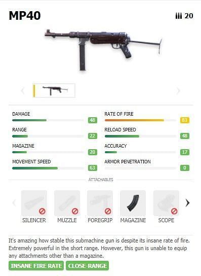 MP40 weapon in Garena Free Fire