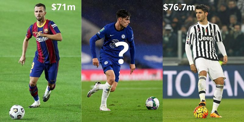 The 2020 summer transfer window produced its fair share of drama