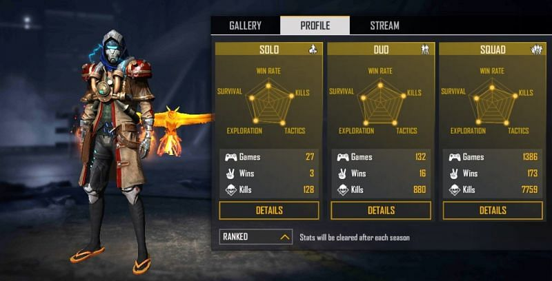 Ranked stats for the streamer