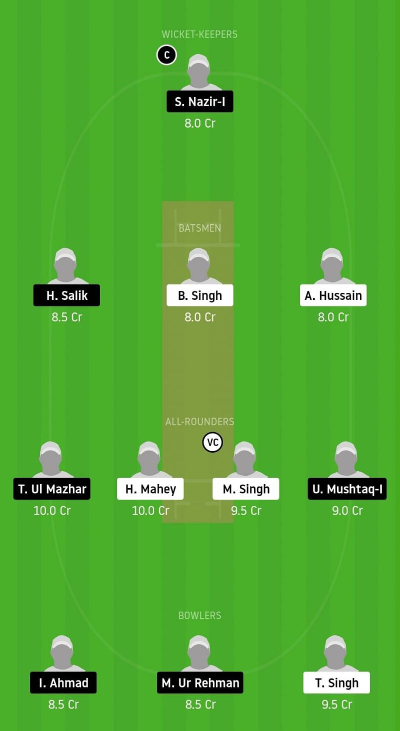 Dream11 Team for GCC vs JUCC - ECS Barcelona.