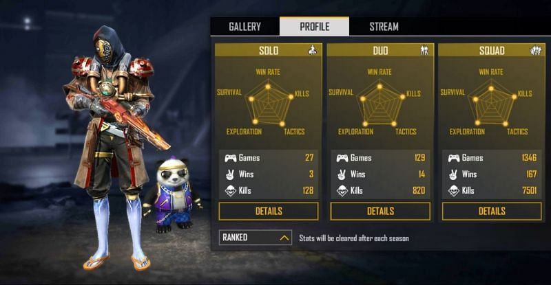 Ranked stats for B2K