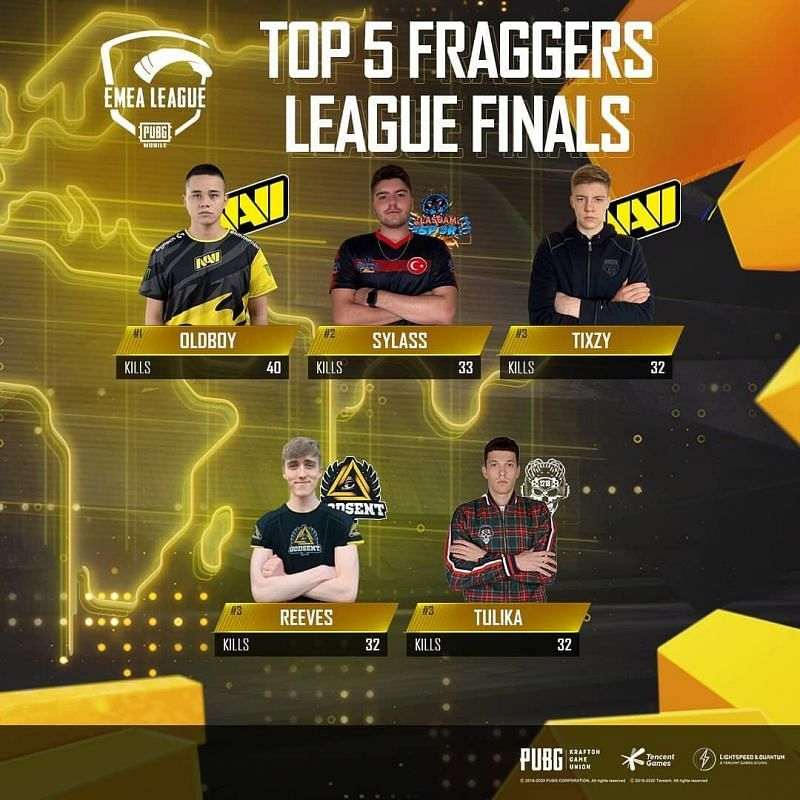 Top five fraggers