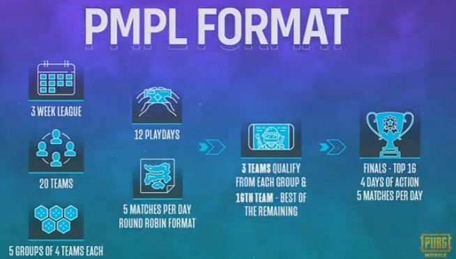 PMPL Season 2 South Asia format