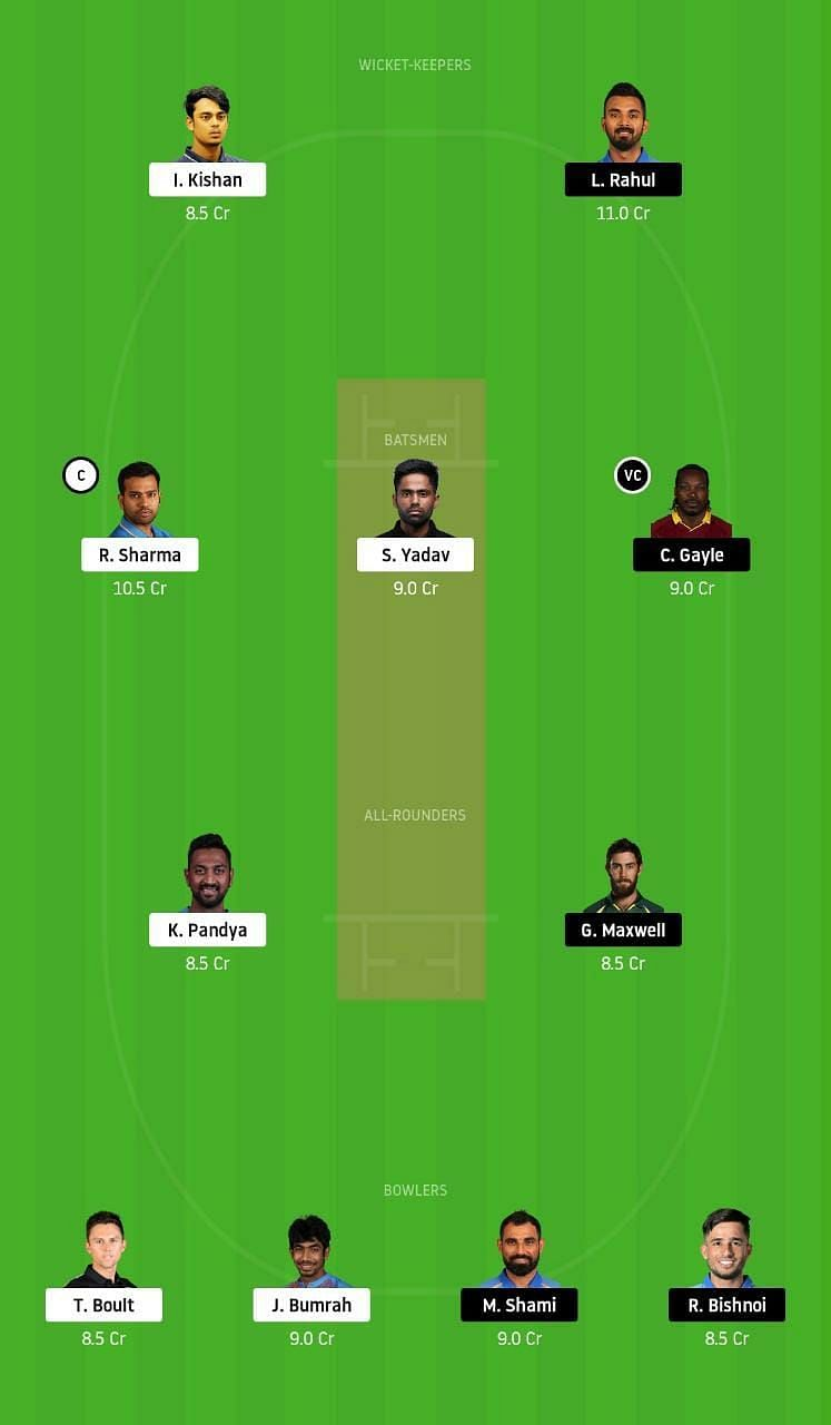 MI vs KXIP IPL Dream11 Tips