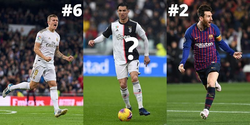 Lionel Messi and Cristiano Ronaldo have dominated world football in recent years