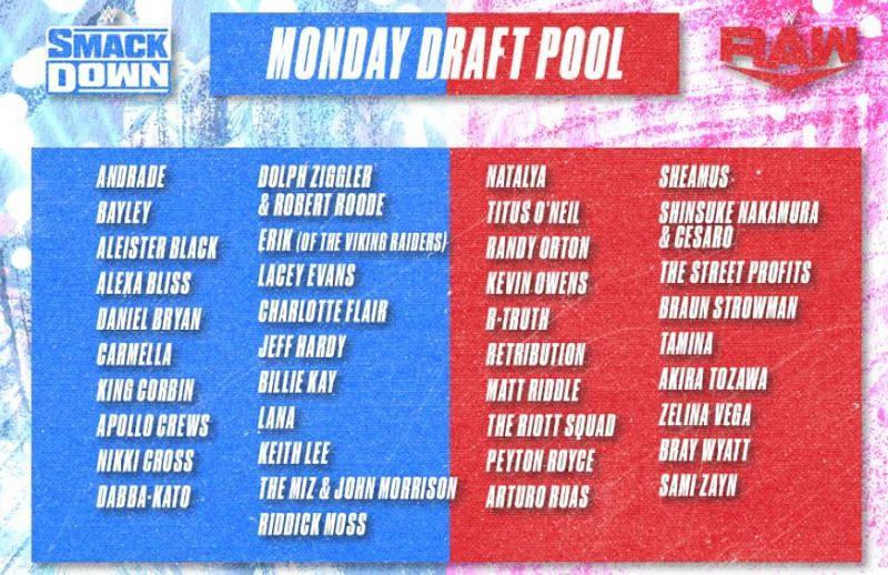 WWE Draft Pool night two