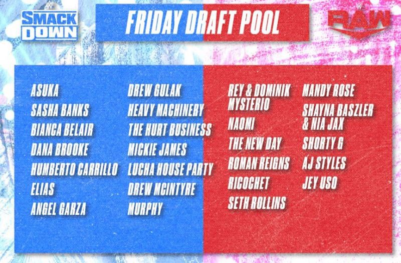 WWE Draft pool for night one
