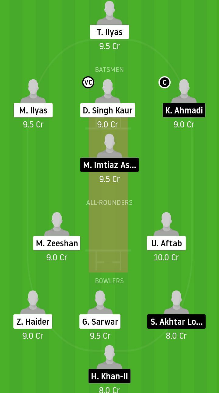 CTT vs UCC Dream11 Team Prediction