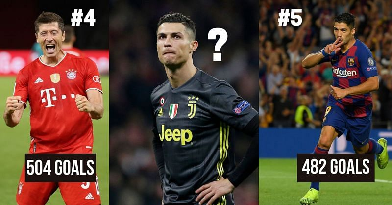 Lewandowski, Ronaldo and Suarez have all scored plenty of goals in their career