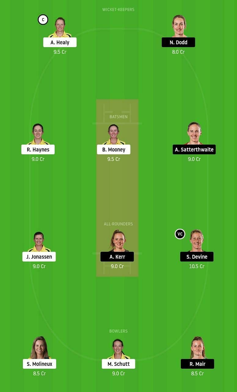 AU-W vs NZ-W 2nd ODI Dream11 Tips