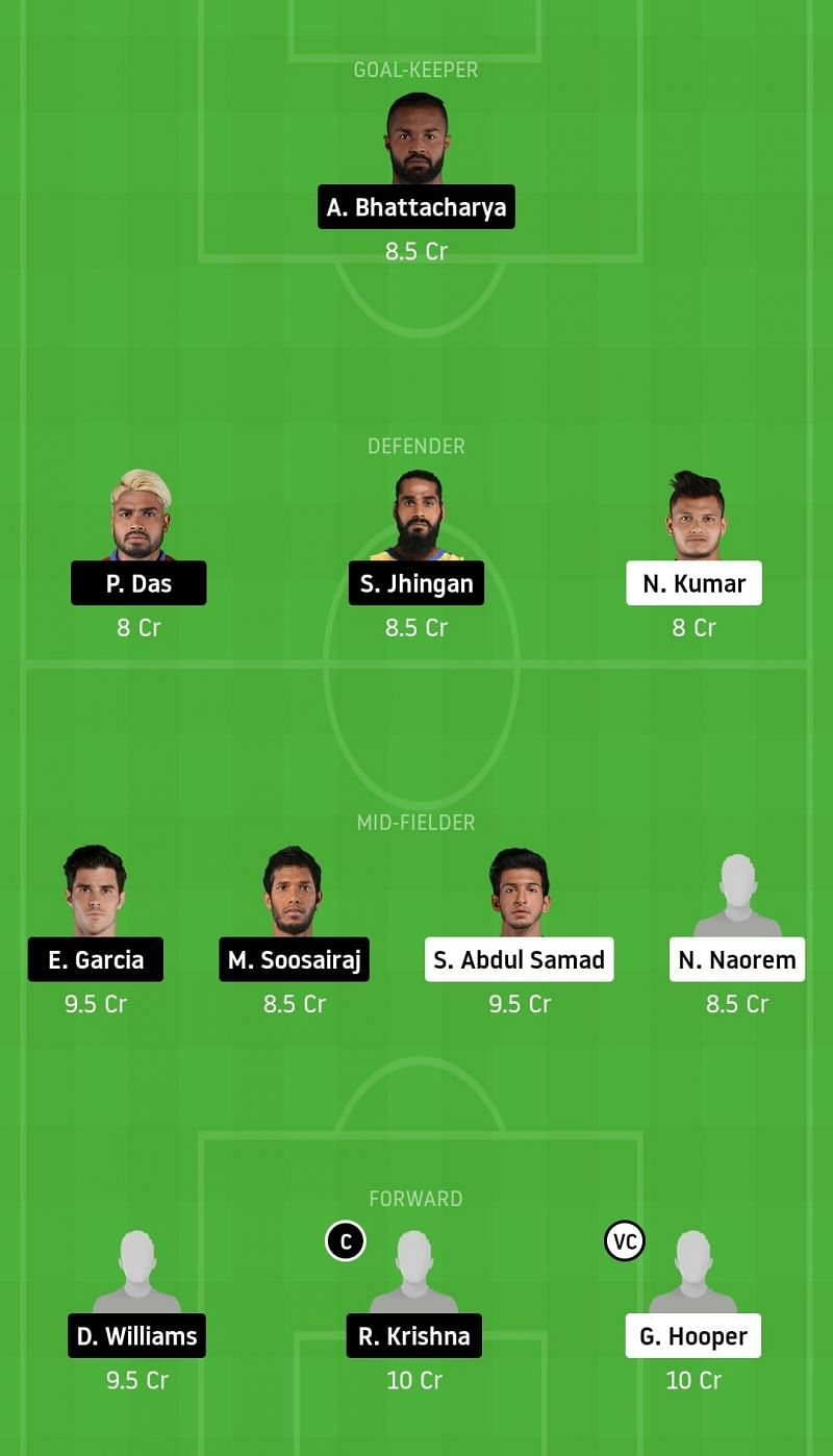Kerala Blasters FC vs ATK Mohun Bagan Dream11 Fantasy Football Tips