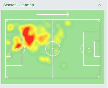 Daniel Fox Heat Map 19/20.