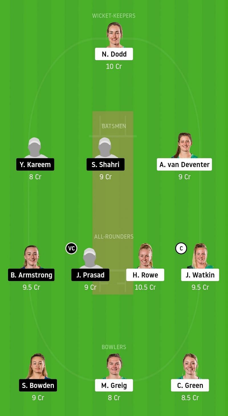 Dream11 Team for CH-W vs AH-W - New Zealand Women's ODD.