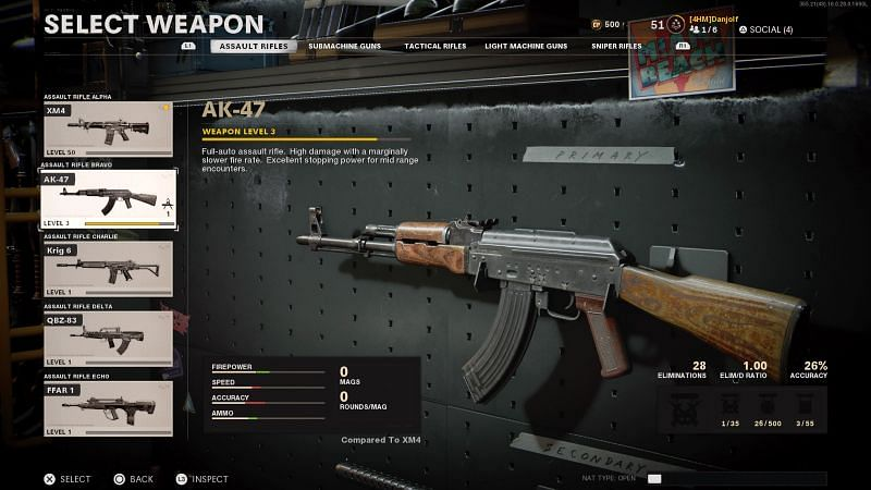 The AK-47 in Black Ops Cold War (Image via Treyarch)