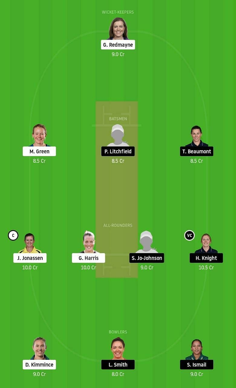 BH-W vs ST-W Dream11 Tips