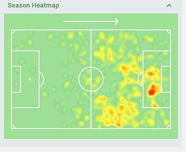Aaron-Amadi Holloway Heat Map 19/20.