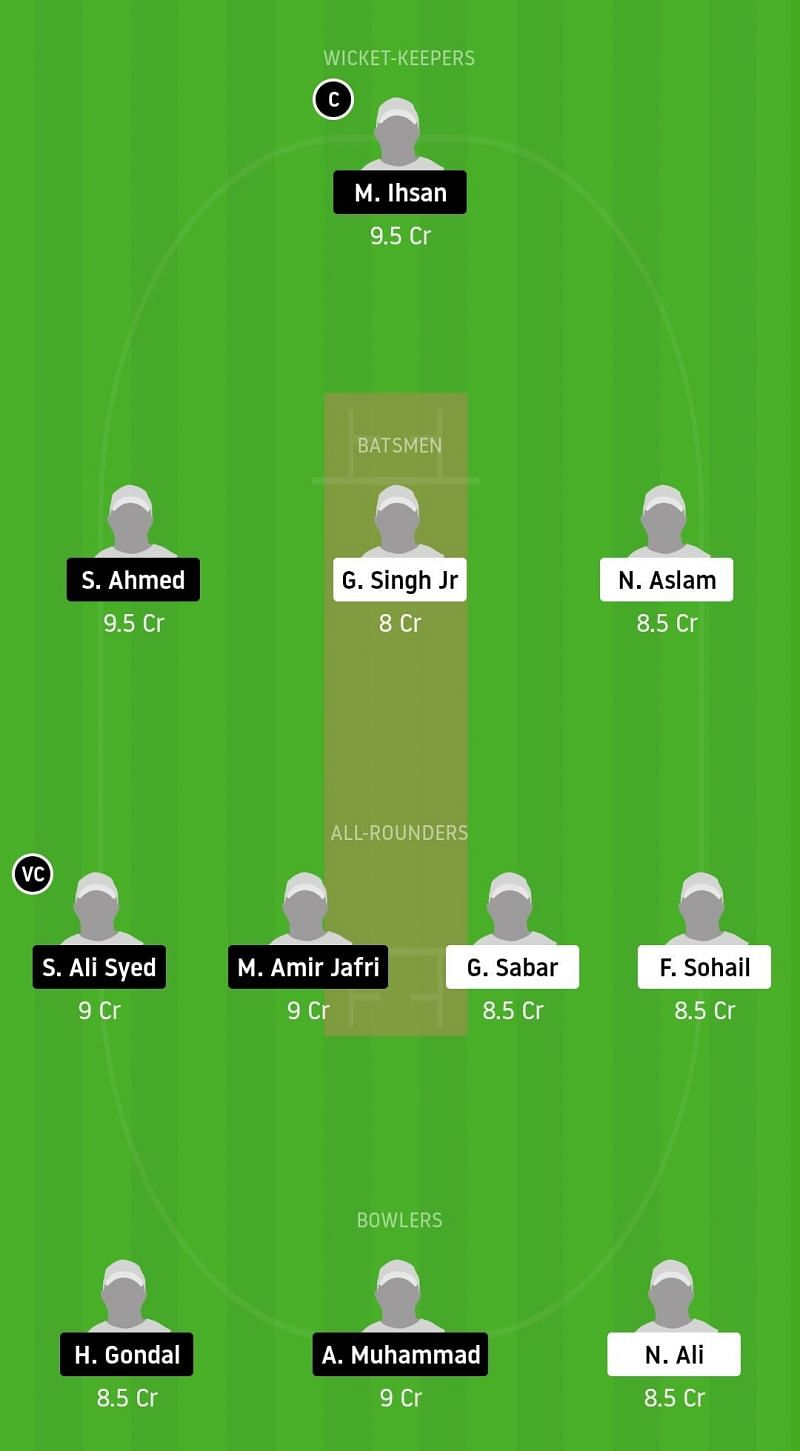 Dream11 Team for CTL vs PAK - ECS Barcelona Bash 2020.