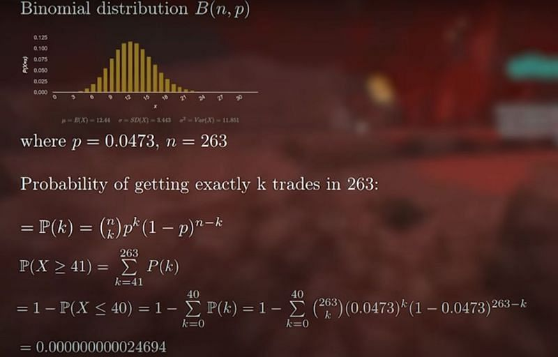 The probability of Dream
