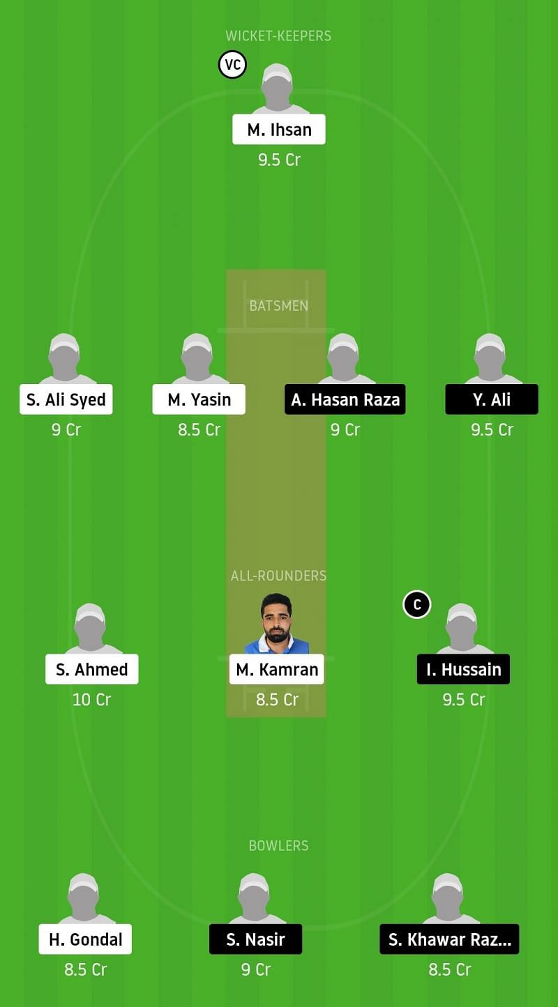 Dream11 Team for Pak vs CTL - ECS Barcelona, November 2020.