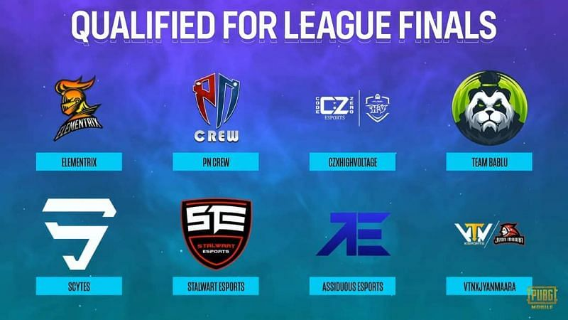Qualified for PMPL South Asia season 2 finals Group A