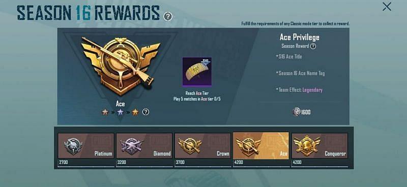 Ace tier rewards