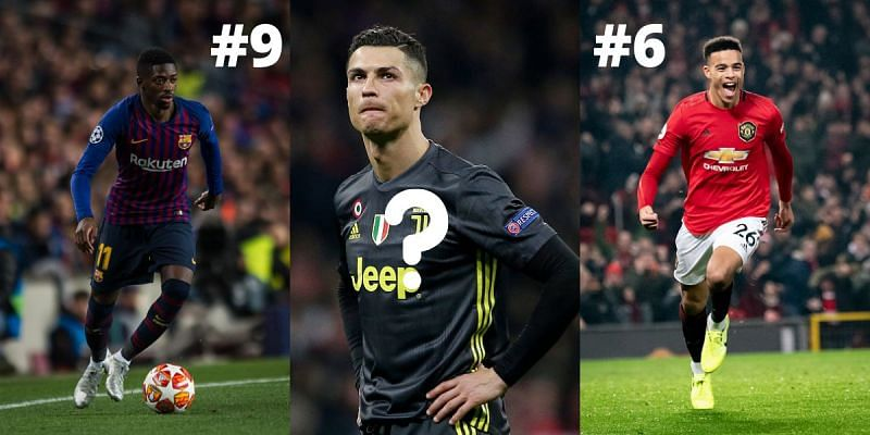 Cristiano Ronaldo is one of the most two-footed players of his generation