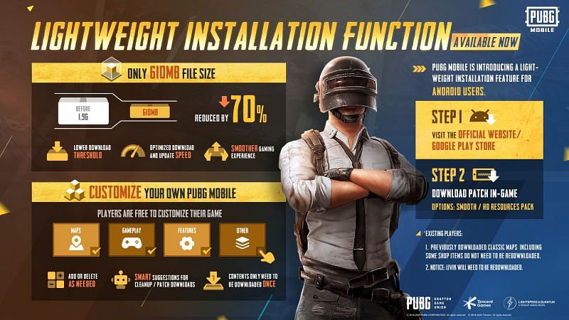Lightweight Installation Function was introduced with the 1.1 update (Image via PUBG Mobile / Twitter)