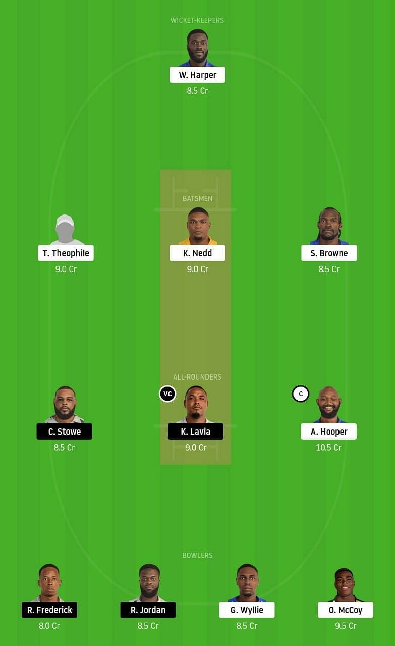 GRD vs FCS Dream11 Tips