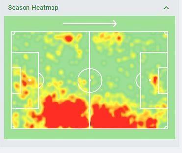 Scott Neville, Heat Map 19/20.
