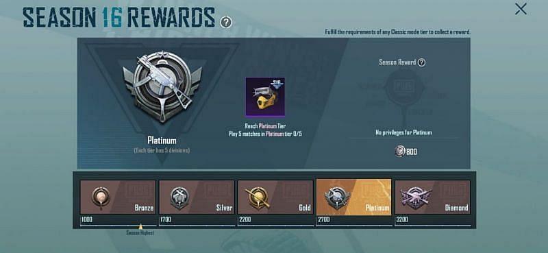 Platinum tier rewards