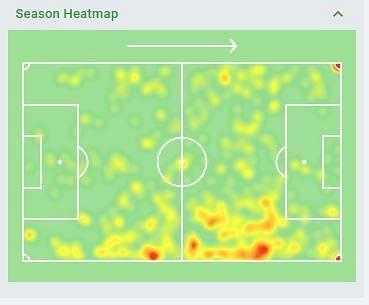 Anthony Pilkington Heat Map 19/20.