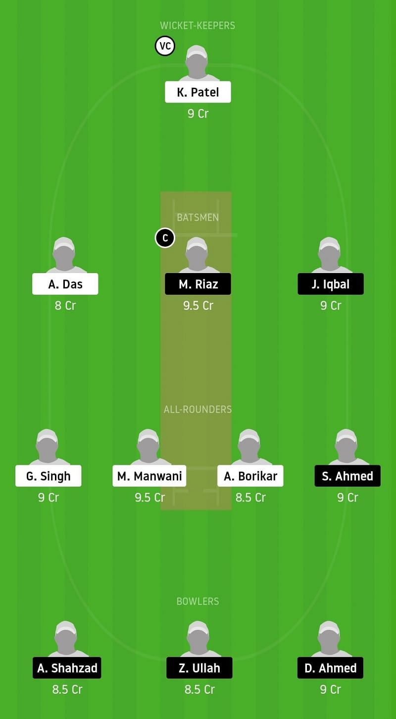 Dream11 Team for RSCC vs MIN - ECS Barcelona November 2020.