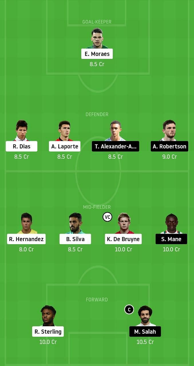 Manchester City vs Liverpool Dream11 Tips