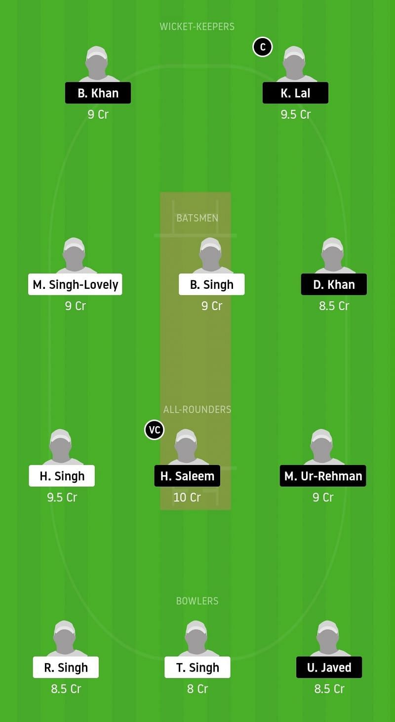 Dream11 Team for FCC vs BSH - ECS Barcelona November 2020.