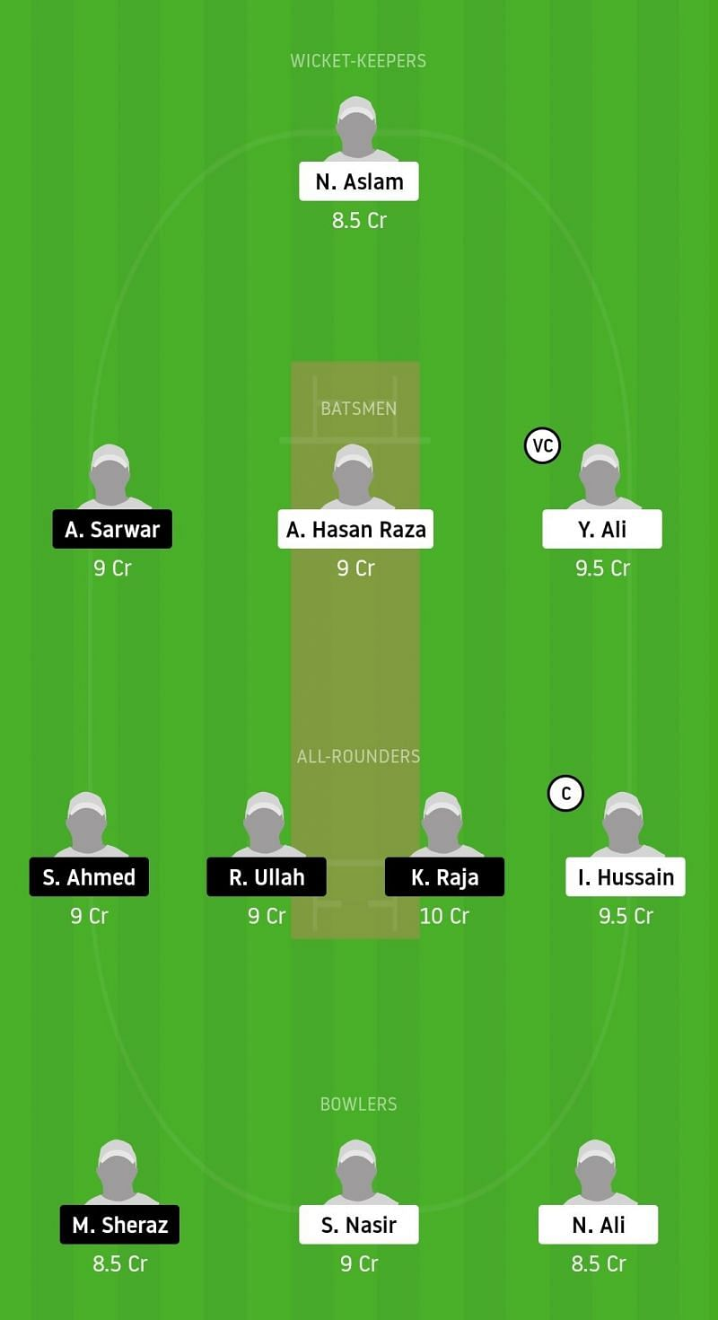 Dream11 Team for CTL vs FZL - ECS Barcelona, November 2020.