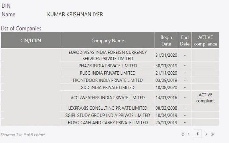 PUBG India Private Limited के डायरेक्टर भी है कुमार कृष्णन अय्यर