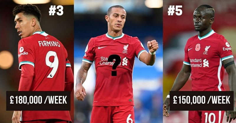 Who is the highest-earning player at Liverpool?