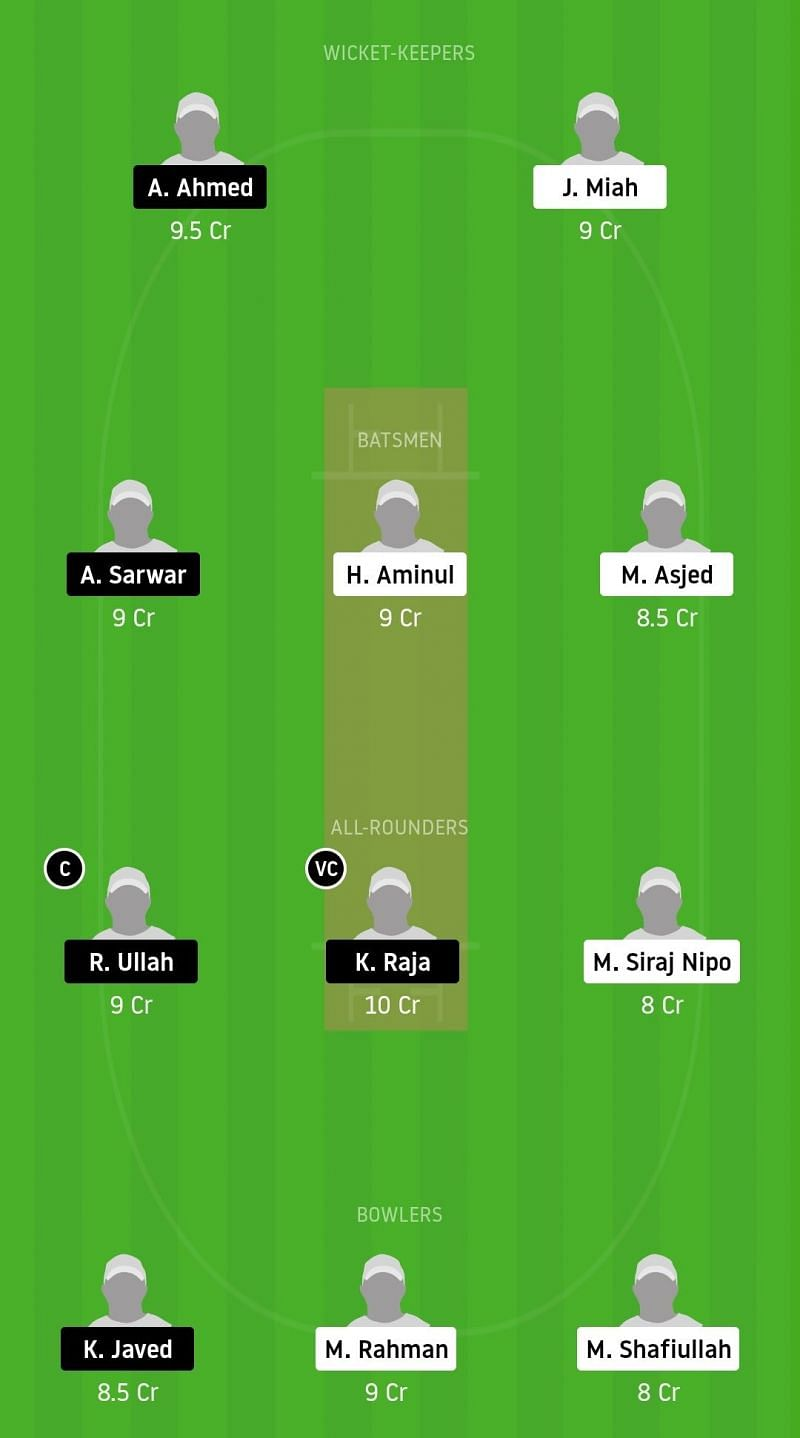 Dream11 Team for KCC vs FZL - ECS Barcelona November 2020.