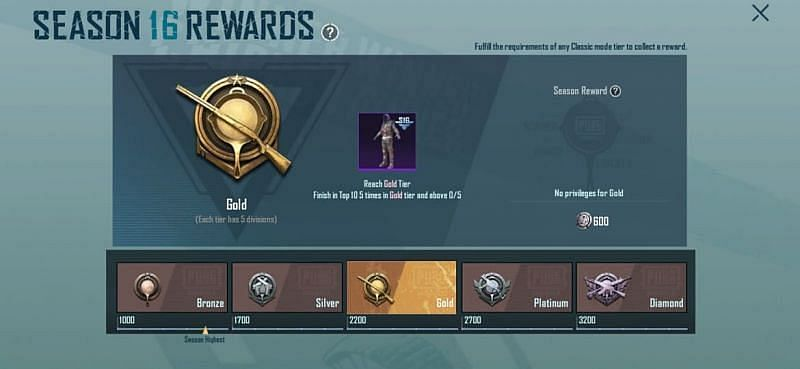 Goldtier rewards