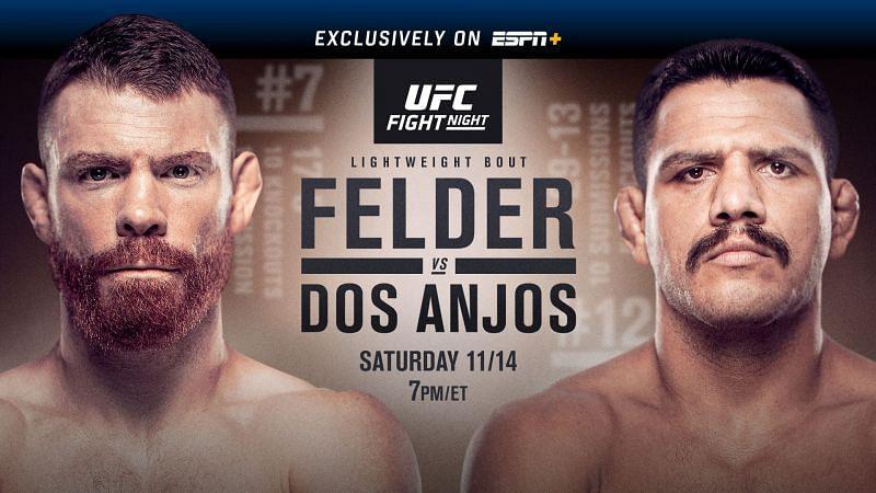 UFC VEGAS 14: FELDER VS. DOS ANJOS RESULTS