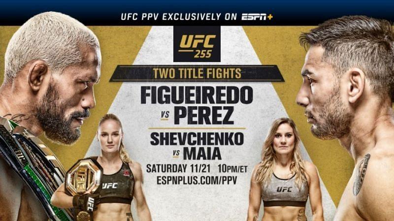 UFC 255: FIGUEIREDO VS. PEREZ RESULTS