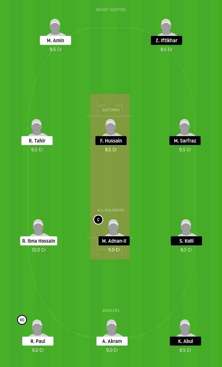 BUCC vs BCC Dream11 Tips