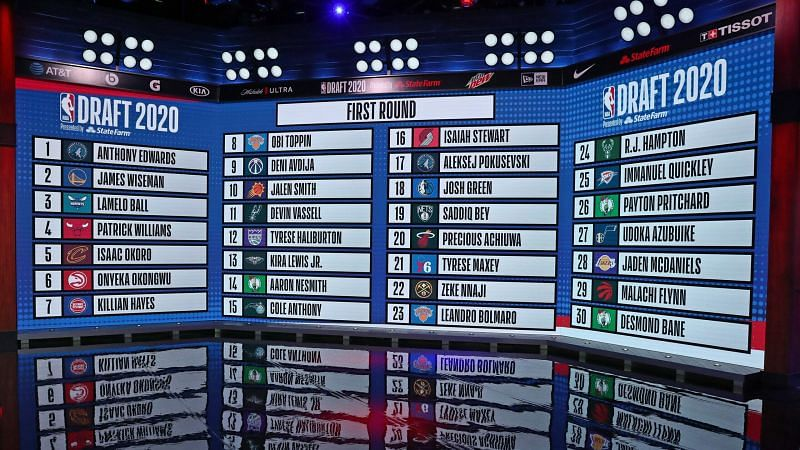 2020 NBA Draft.
