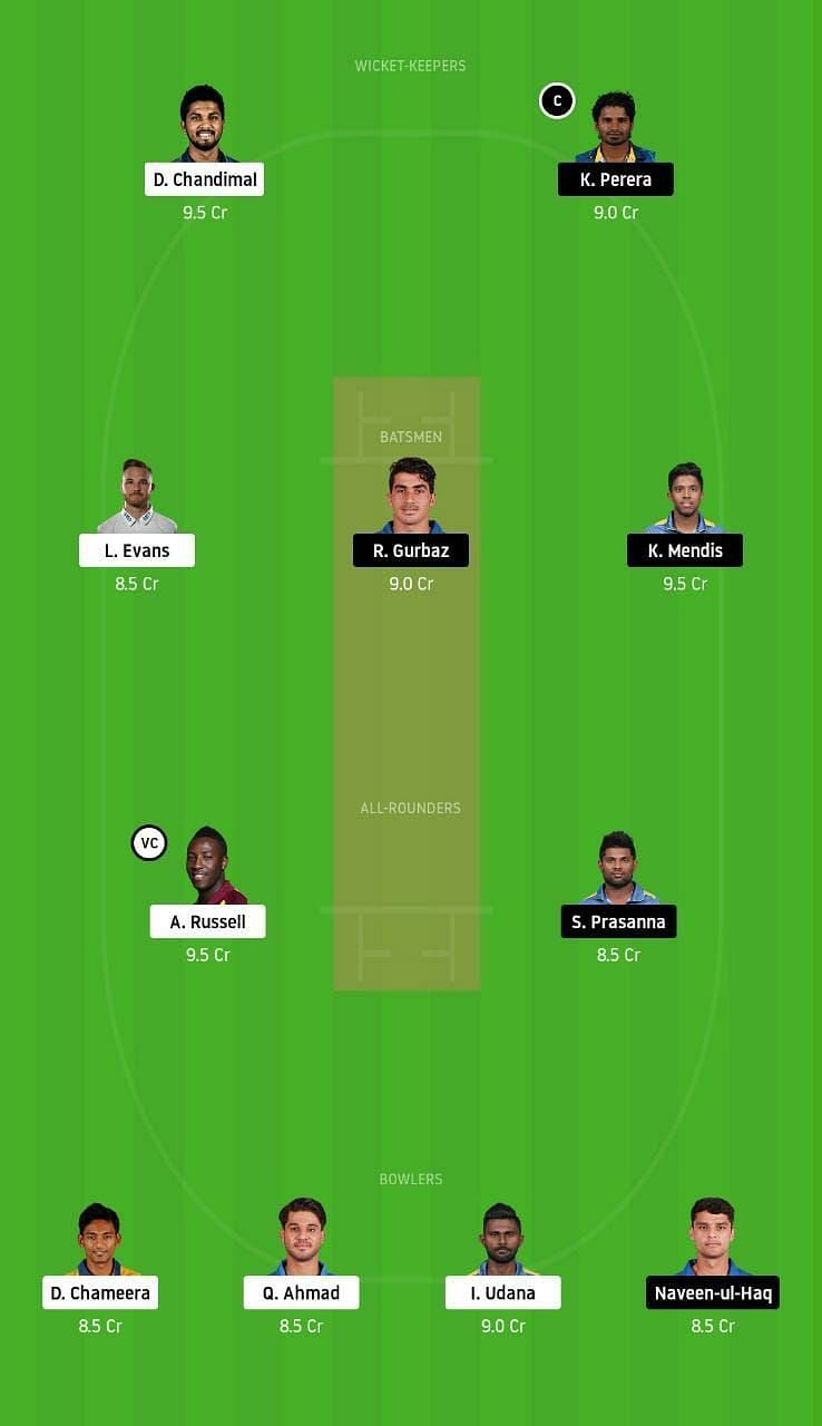 CK vs KT Dream11 Tips
