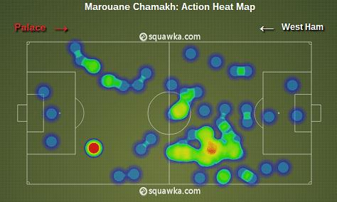 Marouane Chamakh heat map