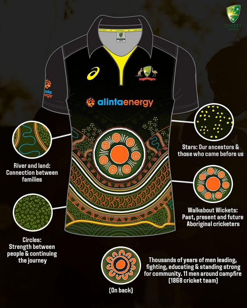 The jersey was designed by two indigenous women, and pays homage to Australia